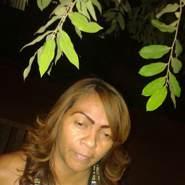mariaa3800's profile photo