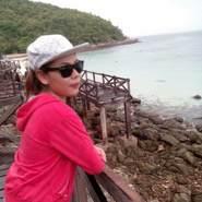 apinyabamrungkit's profile photo