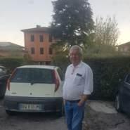 fortierof's profile photo