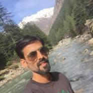 sorav873's profile photo