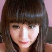 thuyd473's profile photo