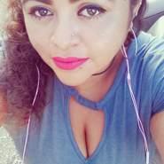 reynaa21's profile photo