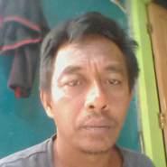 jarianto's profile photo