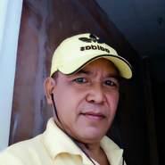 deruhs's profile photo