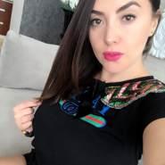 dalym281's profile photo