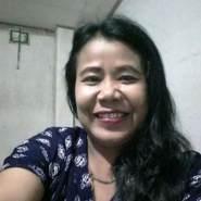 user_pebhk65820's profile photo