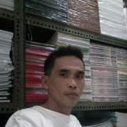 irwanr14's profile photo