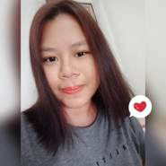 anongnutk's profile photo