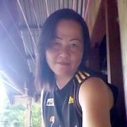 jenelynpolinar's profile photo