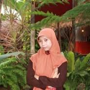 lusis296's profile photo