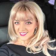 aval028's profile photo