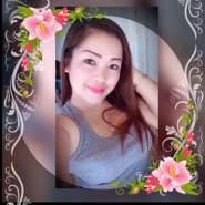 alinars's profile photo