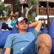 anggas333's profile photo