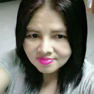 user_guc537's profile photo