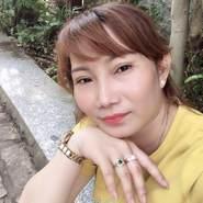 huongn136's profile photo