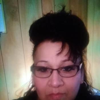 berthae15_Utah_Single_Female