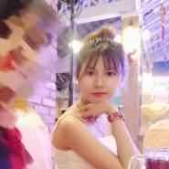 huynhh165's profile photo