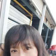 chutikaycncngsmchay5's profile photo
