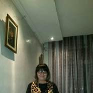 tr692681's profile photo