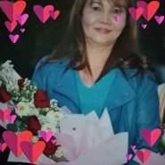 meem824's profile photo
