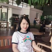 supatidaj's profile photo
