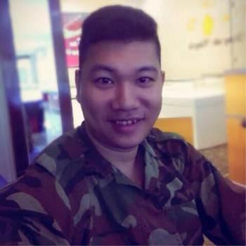 laodainguyen_Ho Chi Minh_Kawaler/Panna_Mężczyzna