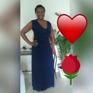 pinheirosolange266's profile photo