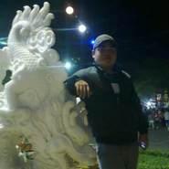 nguyenvannhat2911's profile photo