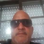 jorges1254's profile photo