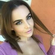 nath648's profile photo
