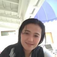 pritycing01's profile photo
