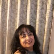 user_ko432's profile photo