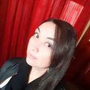 taniagonzalez15's profile photo