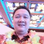 warmingme's profile photo