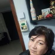 alejandrat83's profile photo