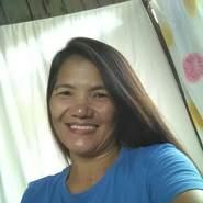 Joana1115's profile photo
