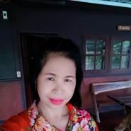 chutamad6's profile photo