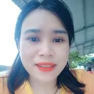 buithithanhthuy0584's profile photo