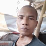budij714's profile photo