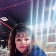 shene154's profile photo