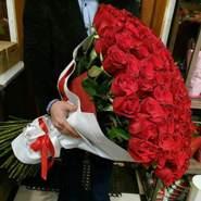 user_cuimg9204's profile photo
