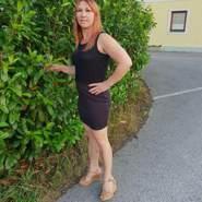ljudmilan8's profile photo