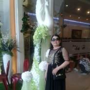 kimbacD's profile photo