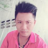 khonsanw's profile photo