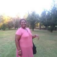 reginan33's profile photo