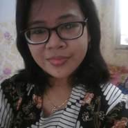 mentarik2's profile photo