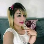 jijitab's profile photo