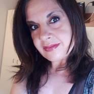 christelleroux9's profile photo