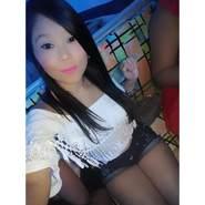 mileidysh's profile photo