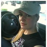raymary_15's profile photo